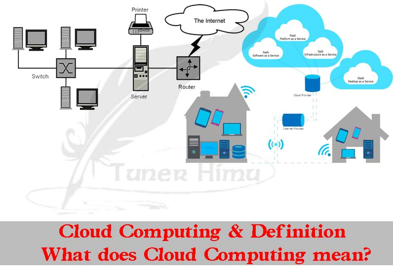 Information about Cloud Computing & Definition - What The Mean of Cloud Computing